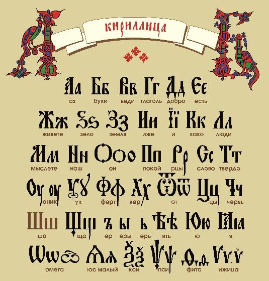 Cyrillique ancien glagolitique slavon d'eglise alphabet russe